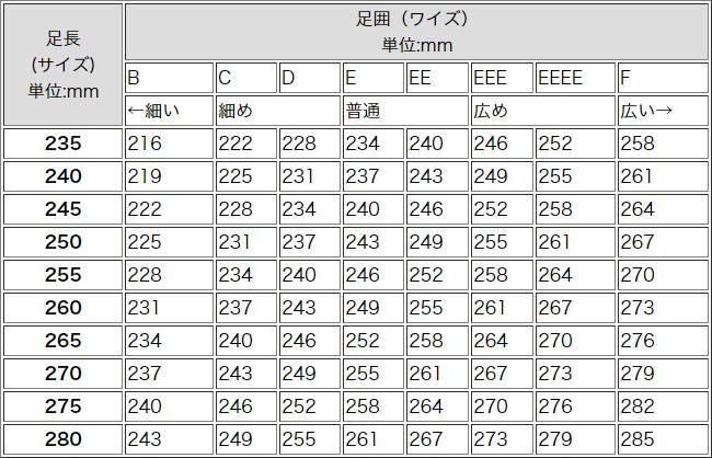 男性のサイズ・ワイズ表