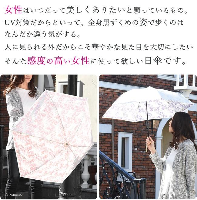 UVION ユビオン プレミアムホワイト 白いのにUVカットほぼ100%の折りたたみ日傘