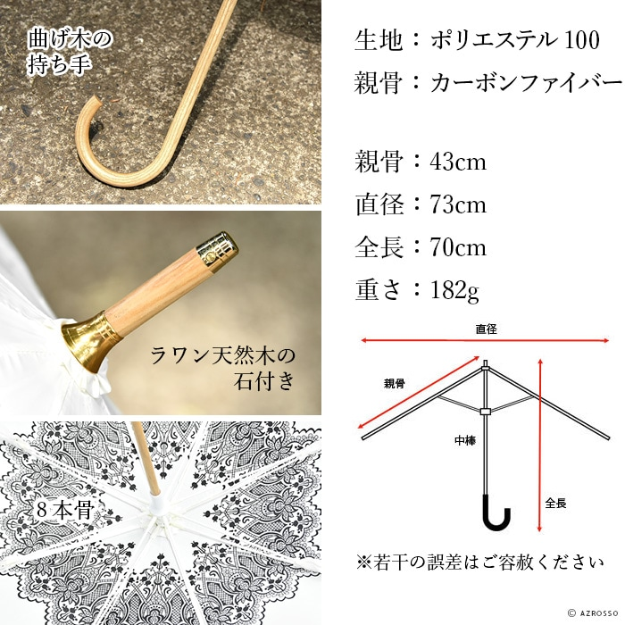 商品詳細8