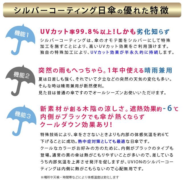 UVIONシルバーコーティング折りたたみ日傘 特徴